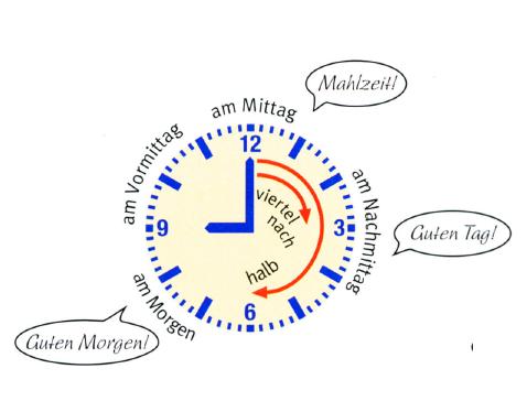 Колко е часът - немски език